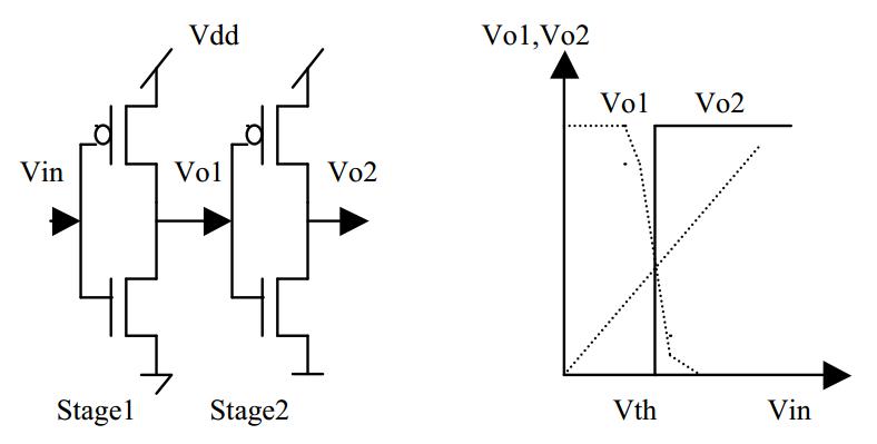 comparator theory  u2013 hardware passage